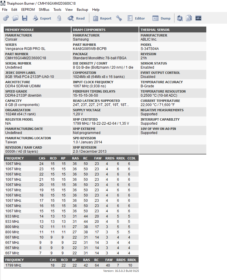 Recensione Corsair Vengeance RGB Pro SL: un nuovo stile vincente?