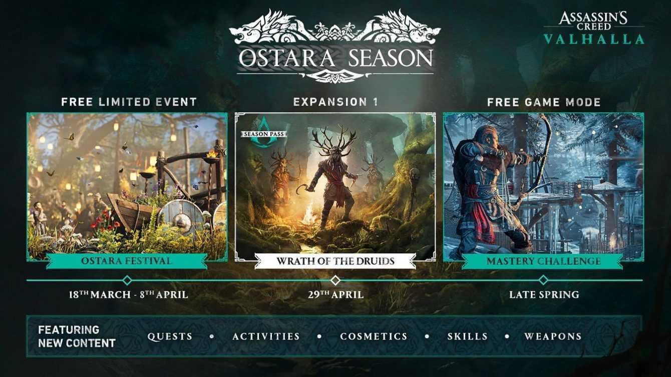 Assassin's Creed Valhalla: L'ira dei Druidi ha una data d'uscita