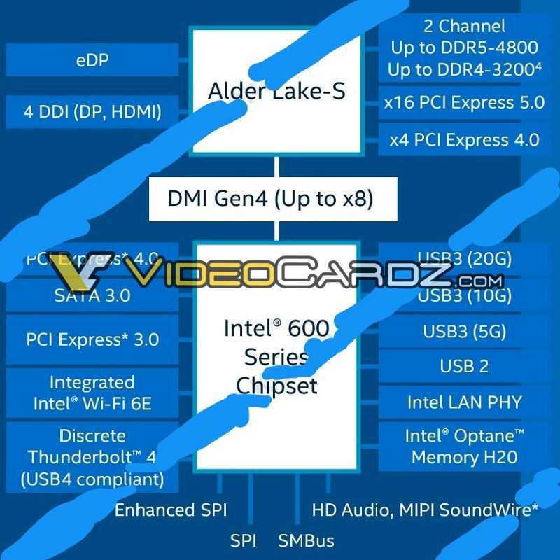 Intel Alder Lake: dettagli trapelati, +20% in single core, 2x in multi core