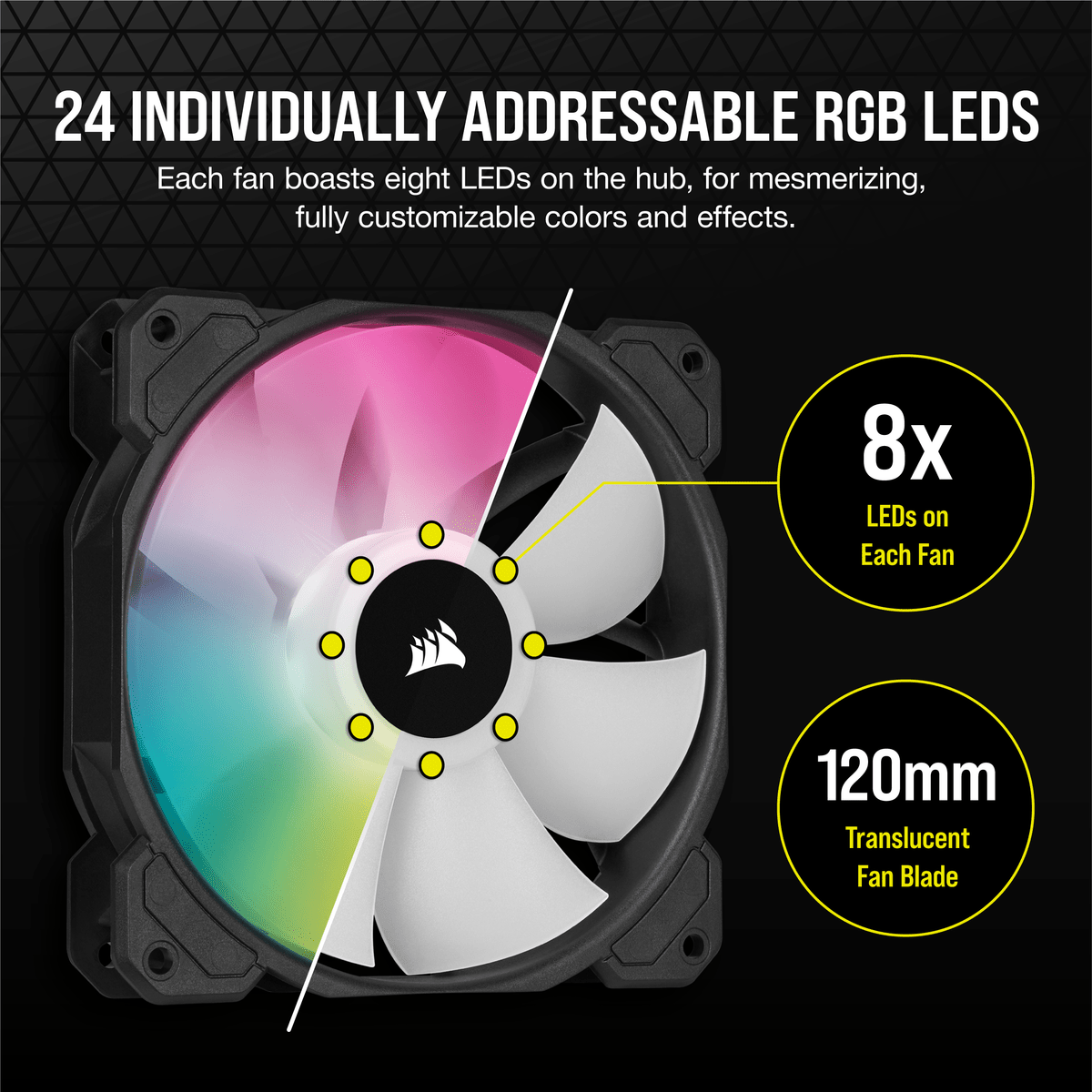 CORSAIR SP RGB ELITE Series: bellezza ed efficienza