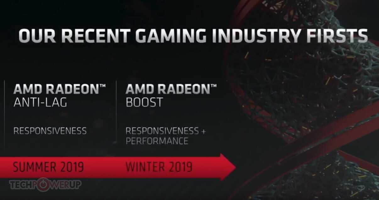 AMD RX 6700 XT vs Nvidia RTX 3070: quello che devi sapere sull'evento Where Gaming Begins