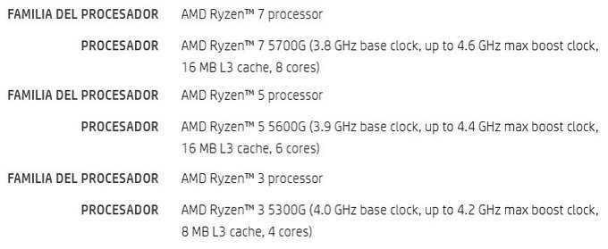 Spuntano le presunte caratteristiche delle CPU AMD Ryzen 5000G
