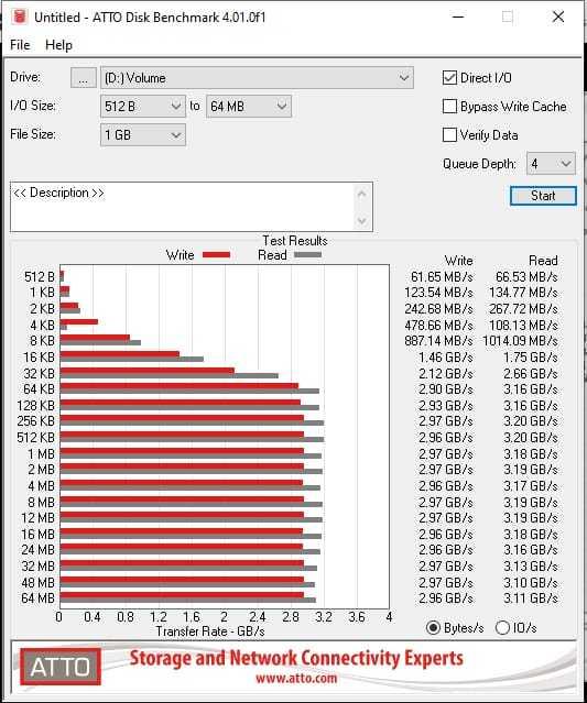 Recensione SSD Transcend 240S: l'era del grafene è qui