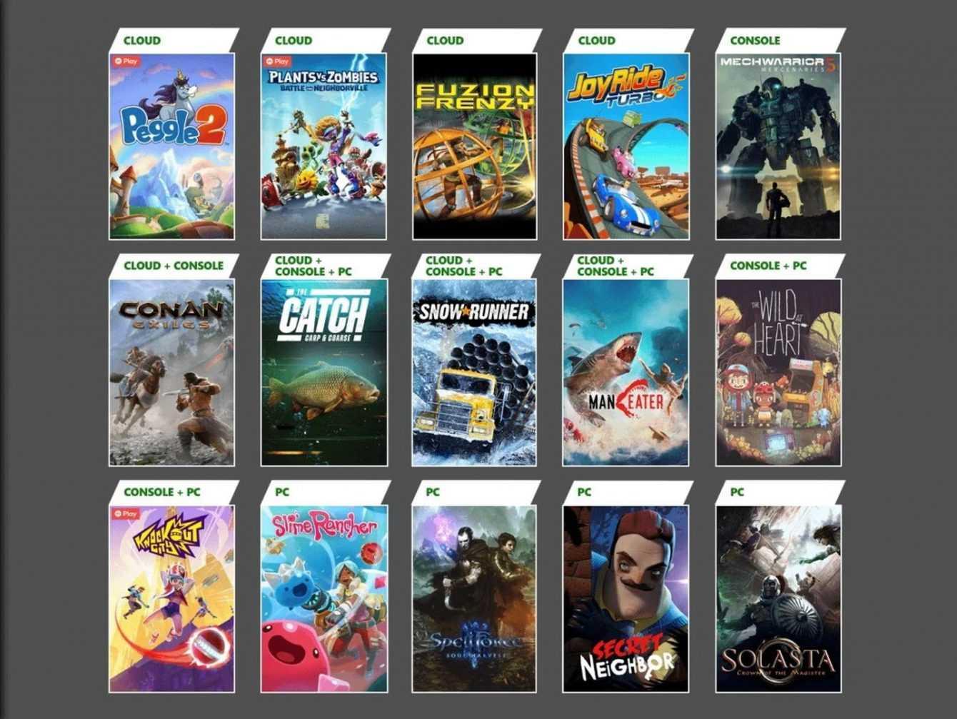 Xbox Game Pass: nuovi giochi in arrivo a Maggio