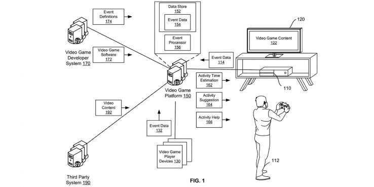 PS5: Sony intende aiutare i giocatori con un brevetto