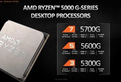 AMD Ryzen 3 5300G: sfiorata la soglia dei 5.6 GHz!