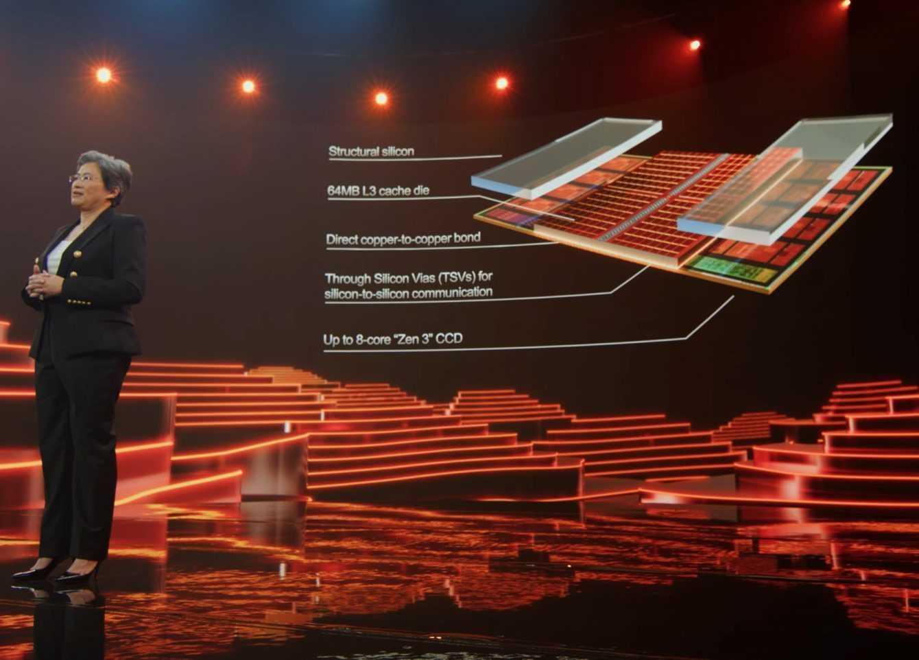 AMD: Ryzen 9 5900X prototype with 3D V-Cache presented