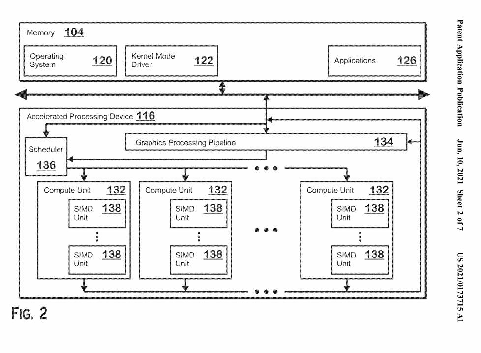 "AMD ""big.LITTLE"": spunta un brevetto per Ryzen 8000?"