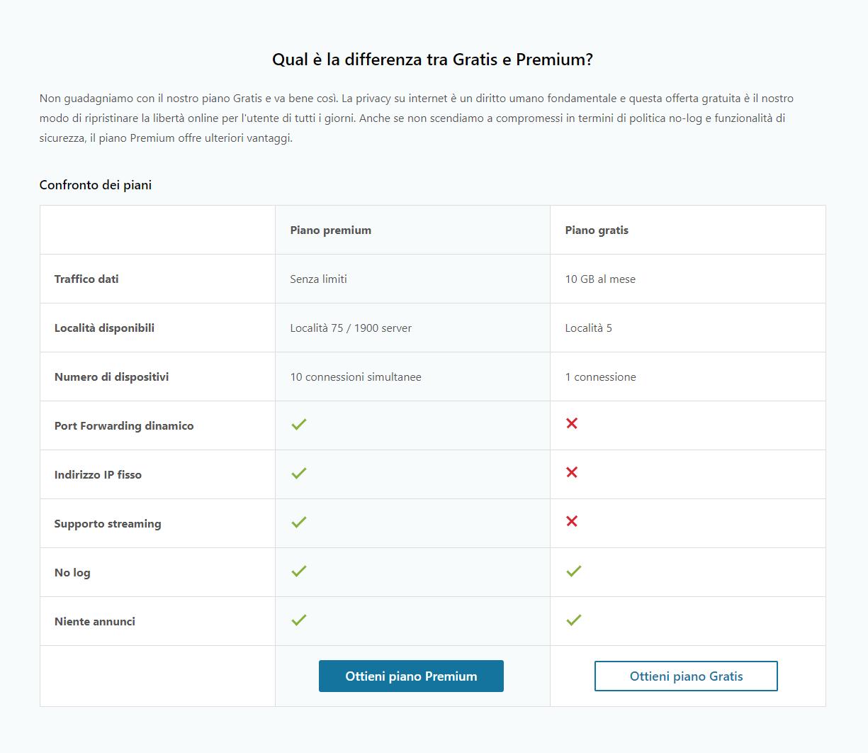 Migliori VPN gratis: classifica e guida   Giugno 2021