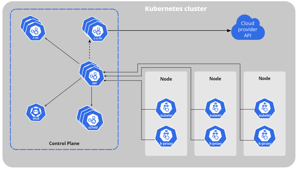 New malware on Windows: it's called Kubernetes and it's a backdoor