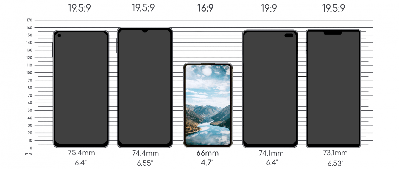 """OneDevice: the first smartphone """"in hand"""""""
