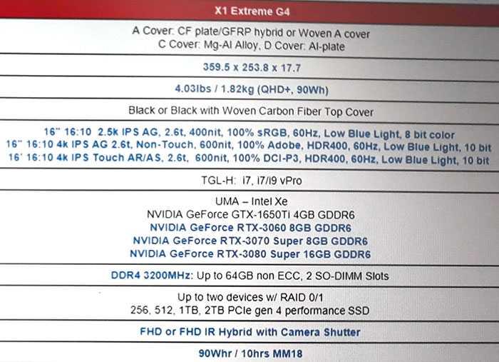 Lenovo sta progettando laptop con le nuove NVIDIA RTX 30?