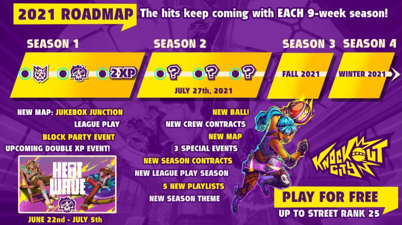 Knockout City: Velan Studios lets us take a look at the roadmap!