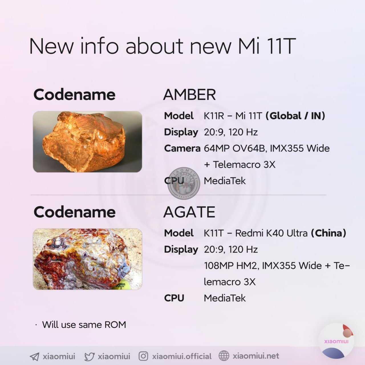 Xiaomi Mi 11T leak: new rumors are circulating on the net