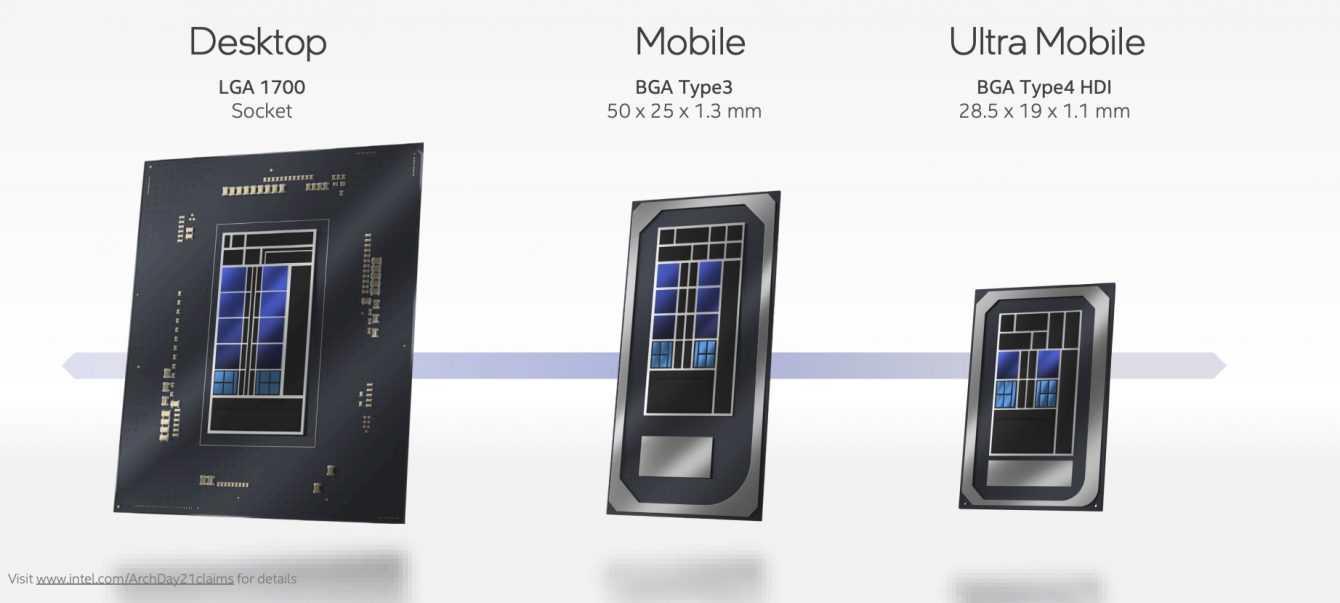 ENERMAX annuncia i kit LGA 1700 per Intel Alder Lake gratuiti!