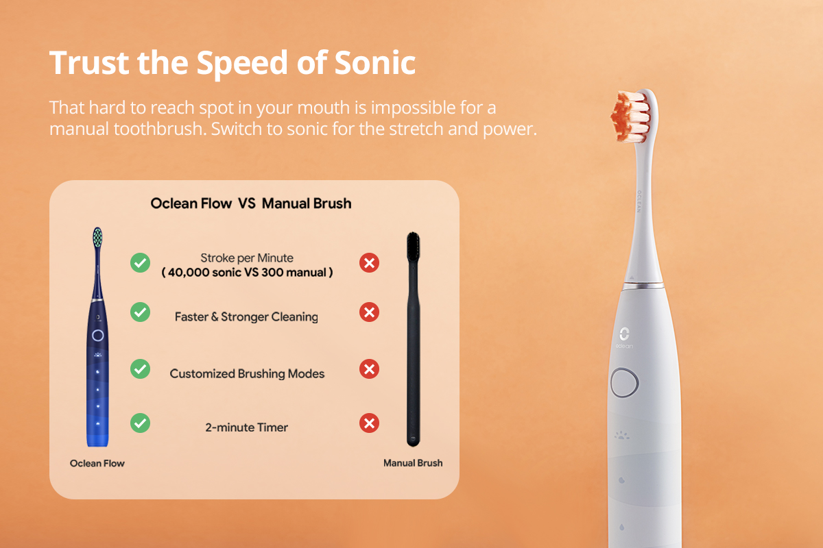 Oclean Flow: the electric toothbrush arrives on Youpinchoose