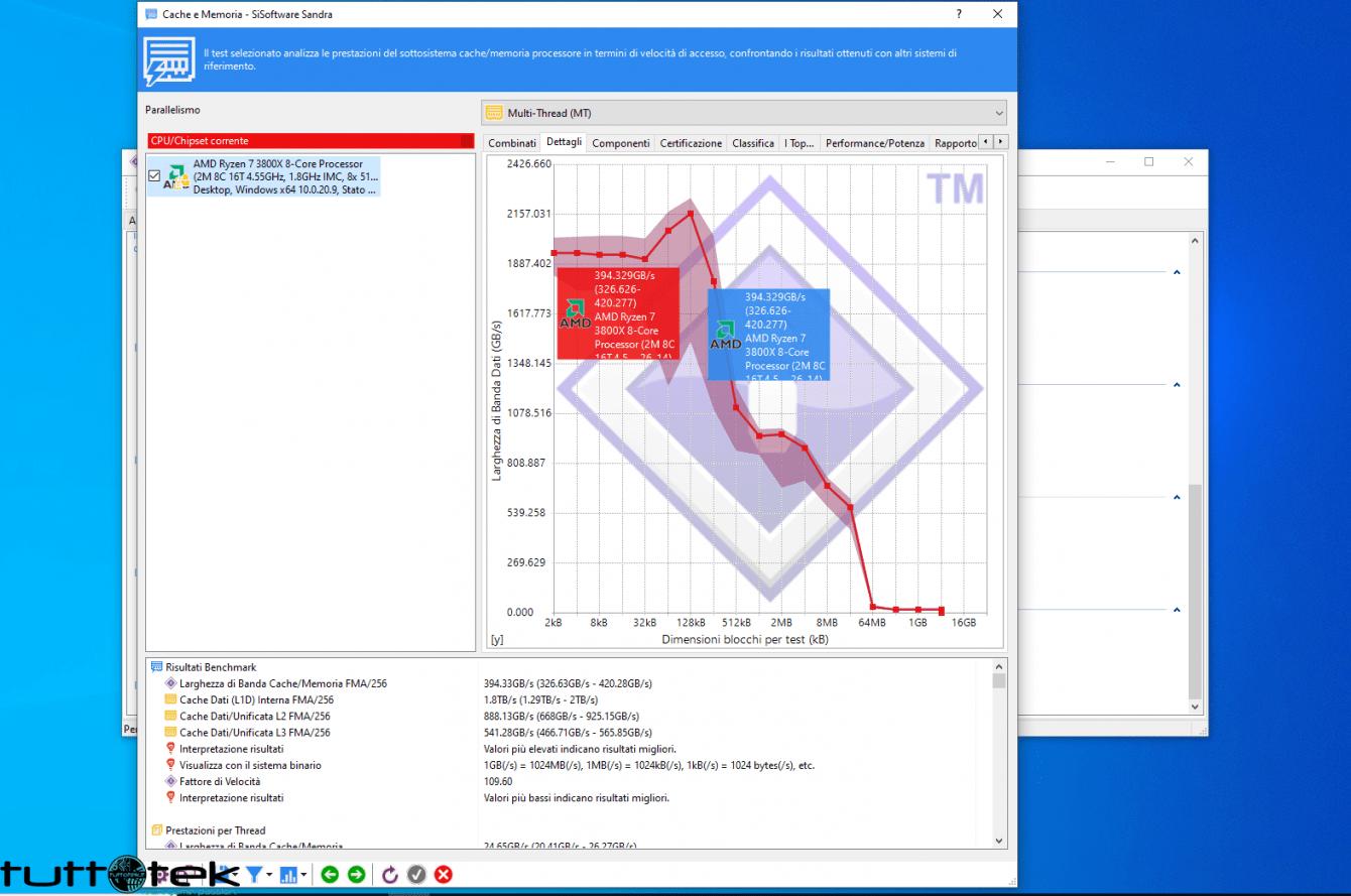 Recensione GOODRAM IRDM Pro Hollow White: no RGB tanto stile