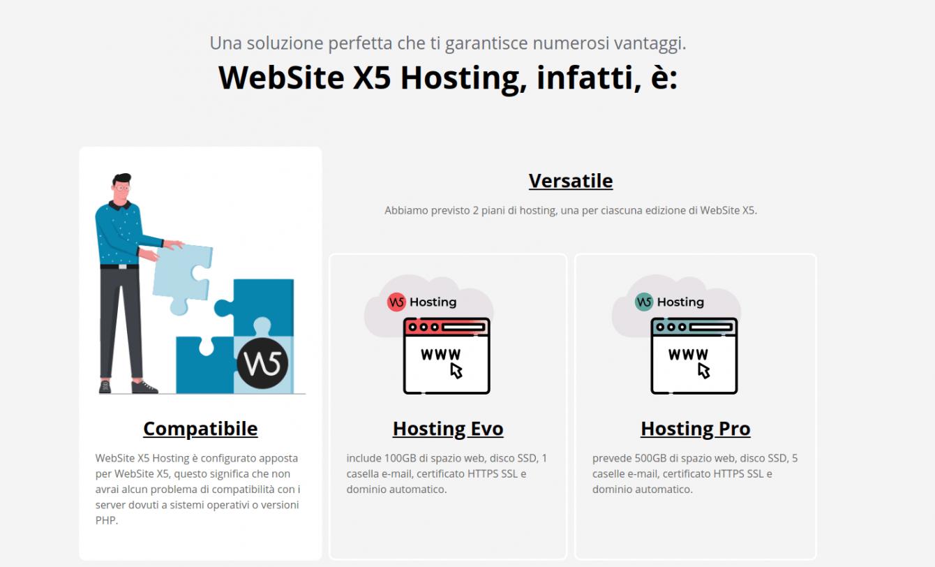 WebSite X5 Hosting: ecco il nuovo servizio fornito da Incomedia