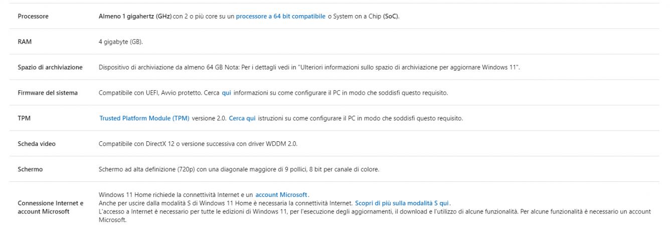 Windows 11: come installare il sistema e i suoi requisiti