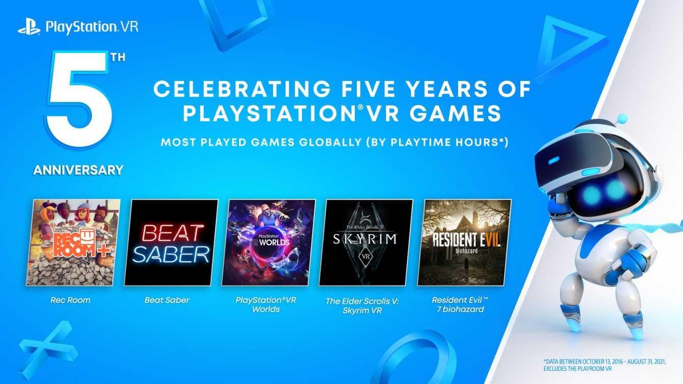 PS Plus: Bonus games coming next November
