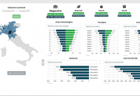 Ammagamma: presentato Aware, intelligenza artificiale per la gestione predittiva
