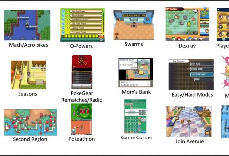 Pokémon: le feature migliori di ogni generazione
